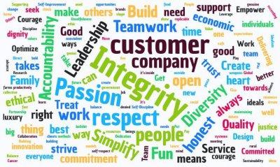 La leadership basata sui valori
